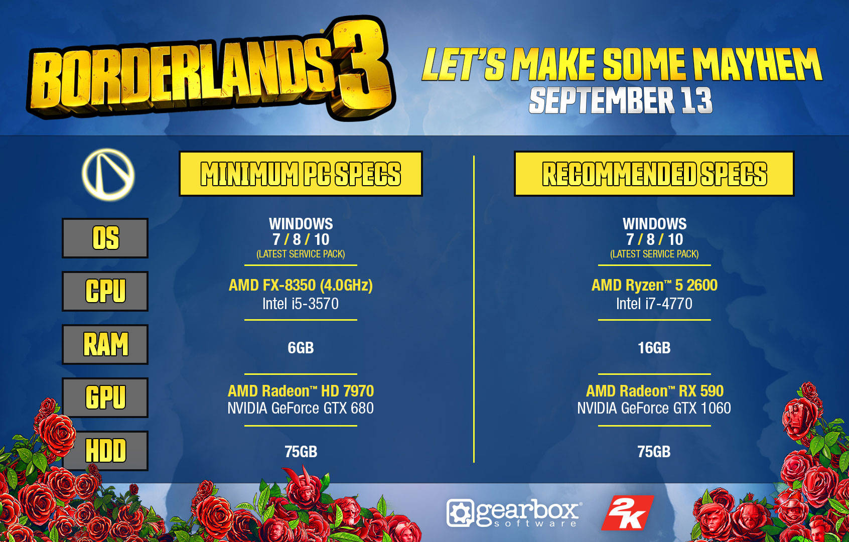 Borderlands 3 PC requisiti