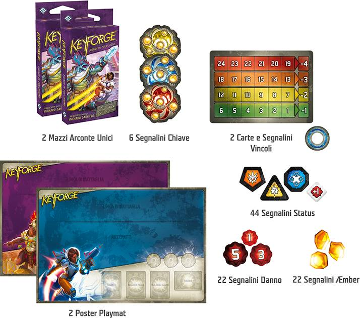 Keyforge Mondi in Collisione