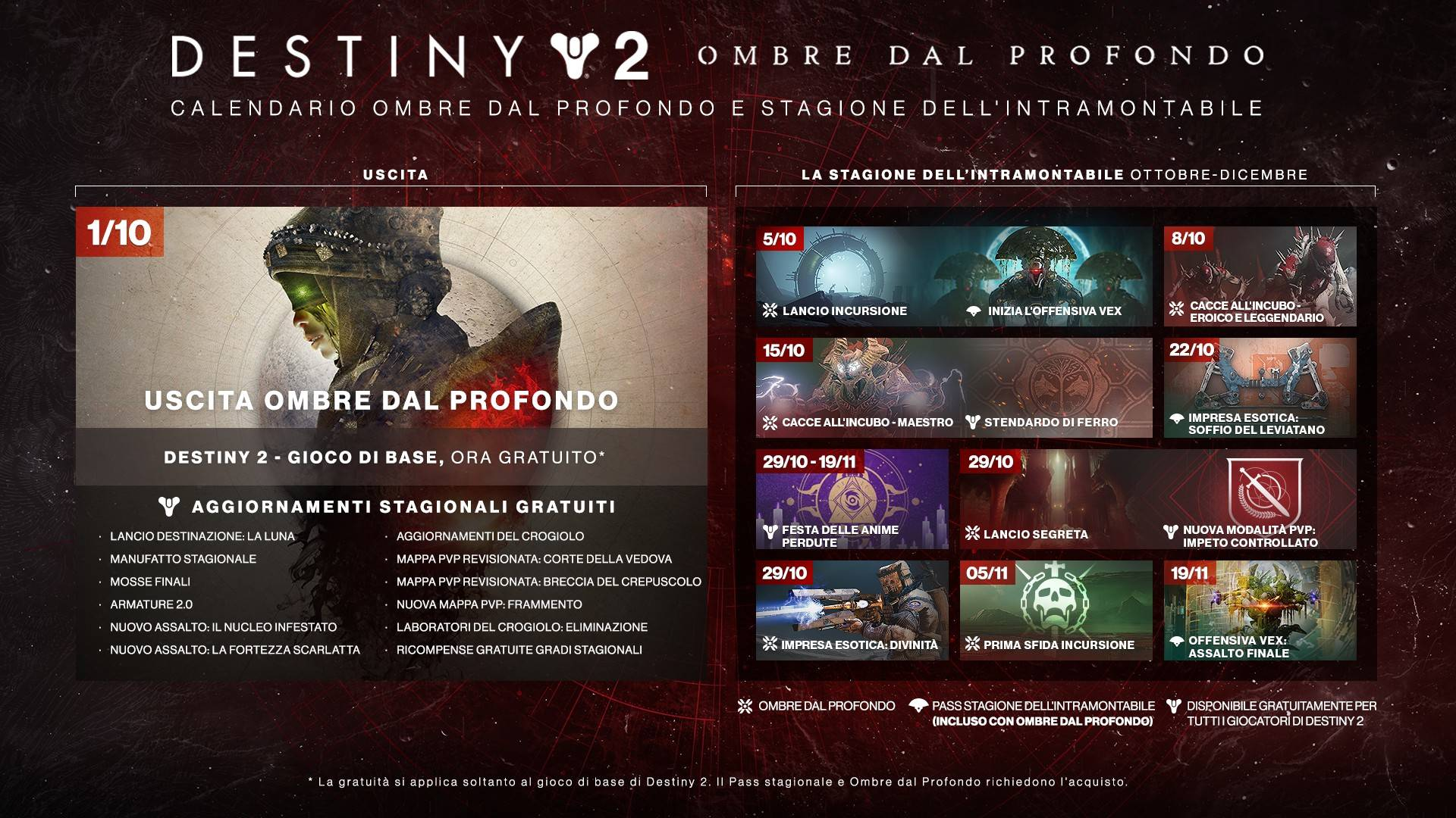 Destiny 2 roadmap stagione del'intramontabile ombre dal profondo