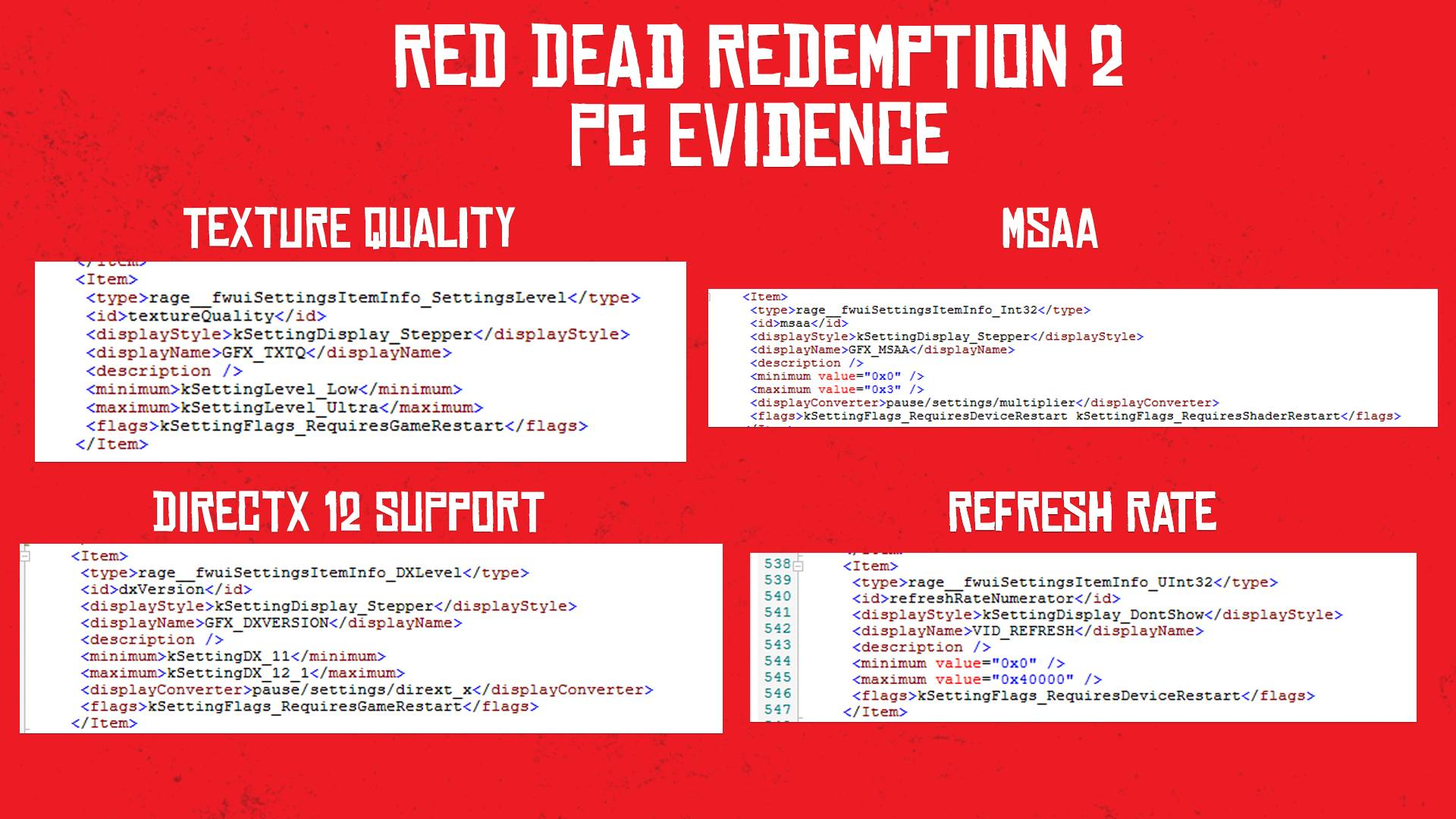 red dead redemption 2 pc version file