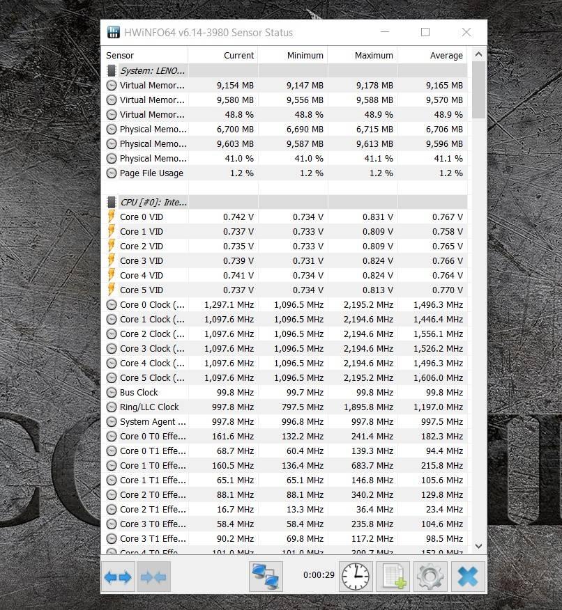 HWInfo CPU 3