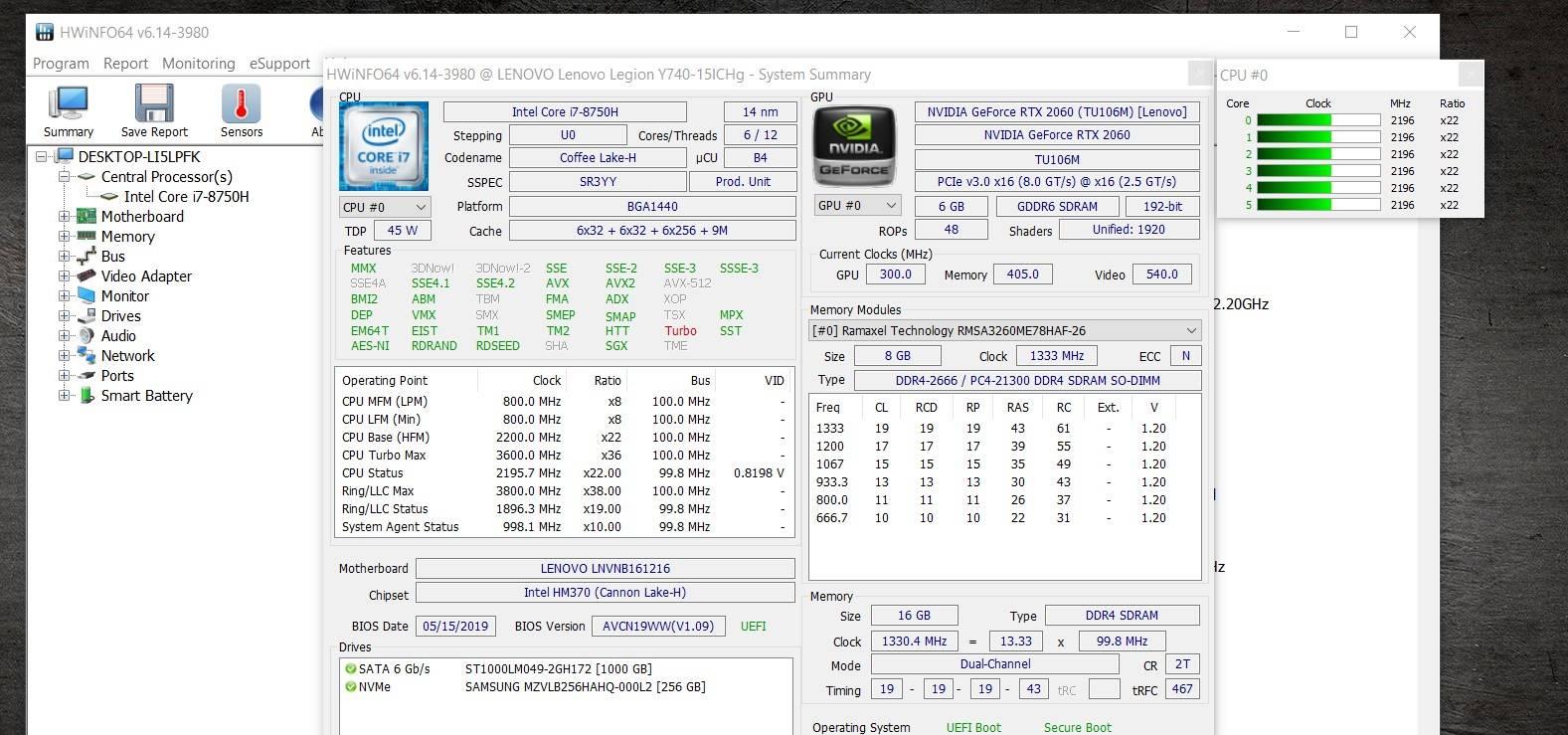 HWInfo CPU 1