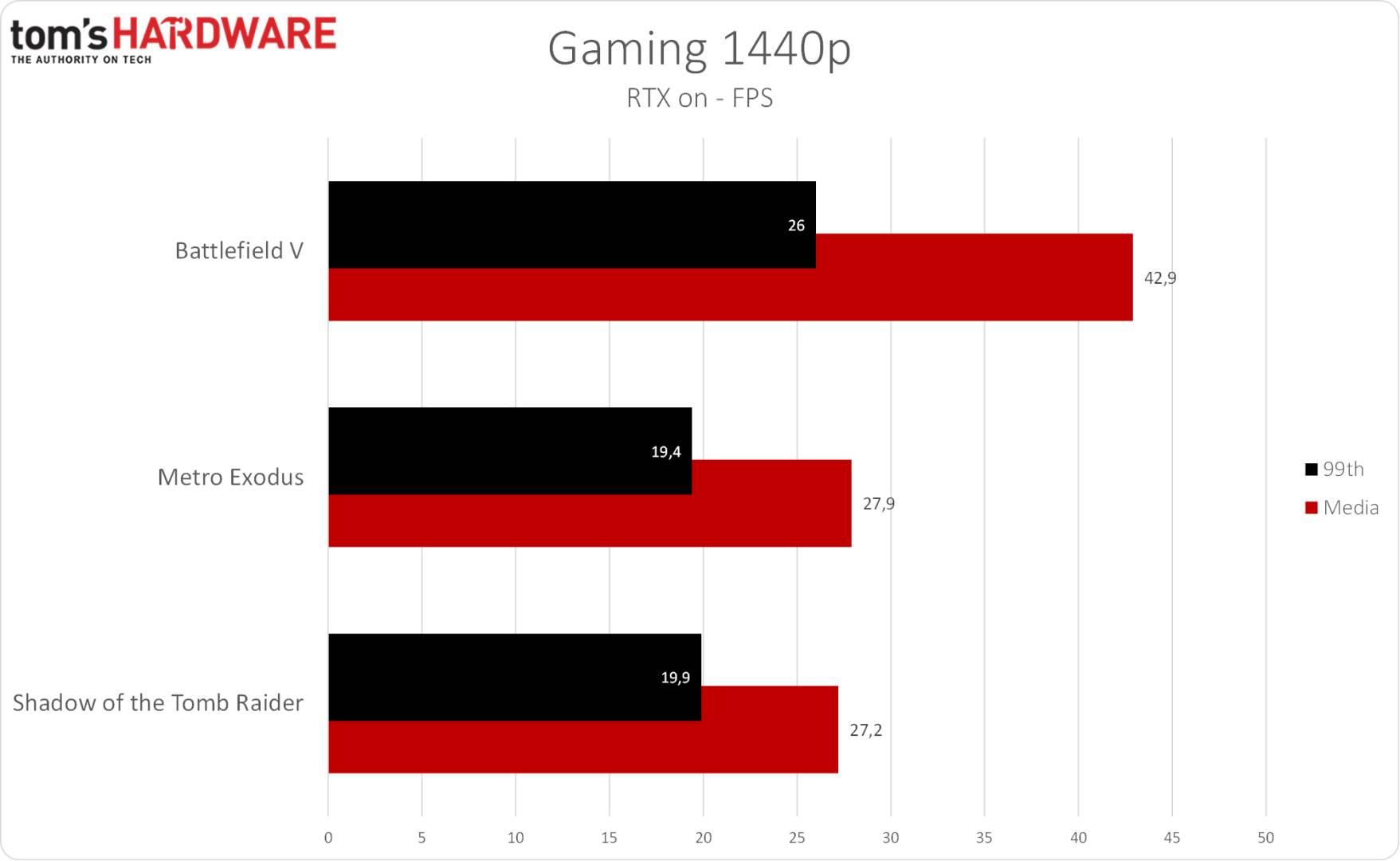 Eurocom Nightsky RX15 - Gaming 1440p RTX