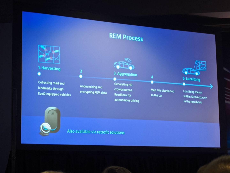 Intel Mobileye CES 2020
