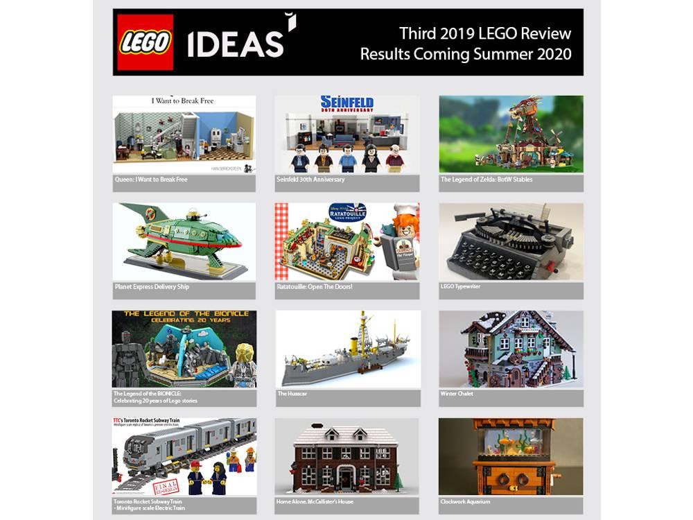 Lego Ideas terza Review del 2019