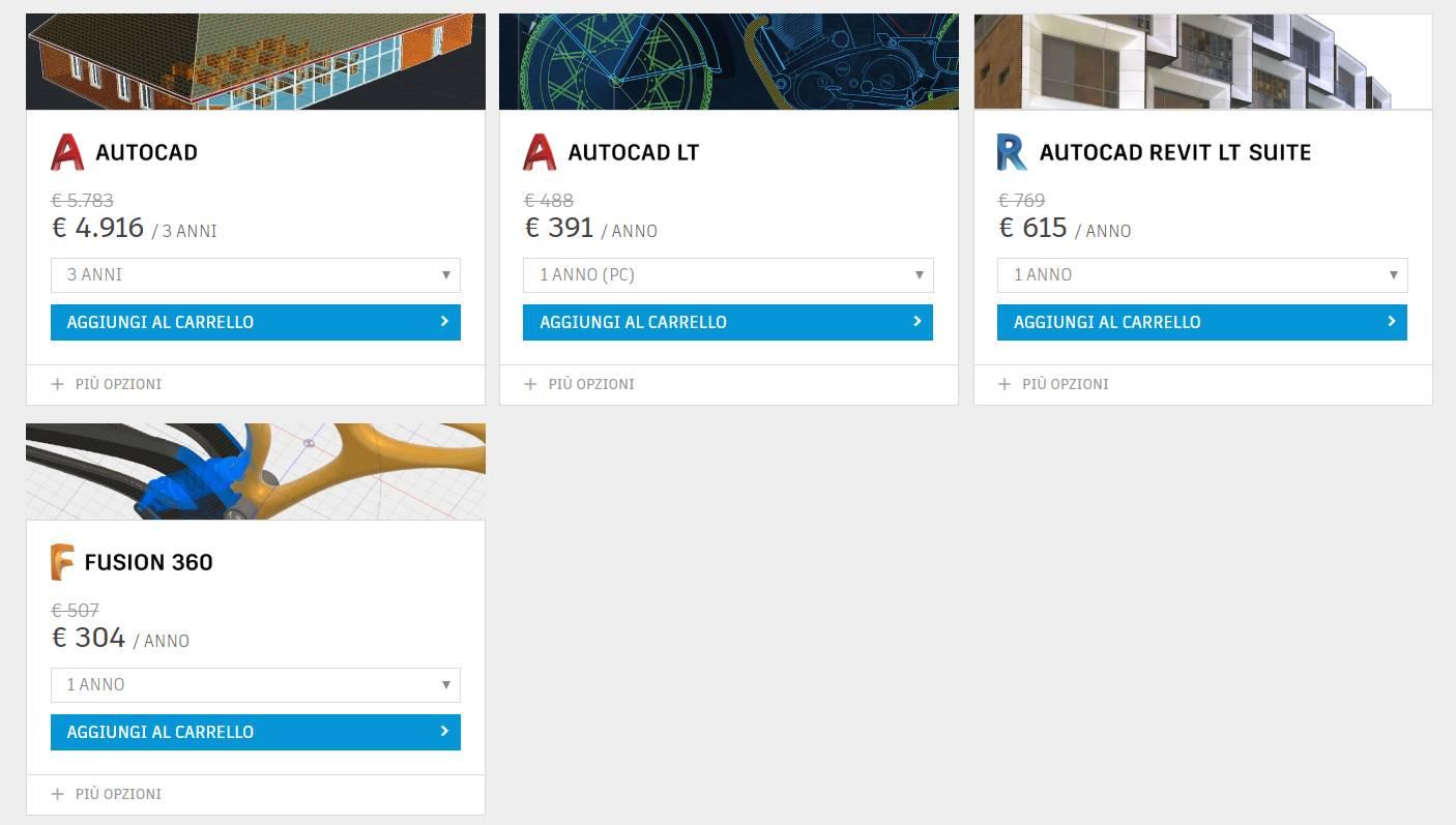 Offerta Autodesk