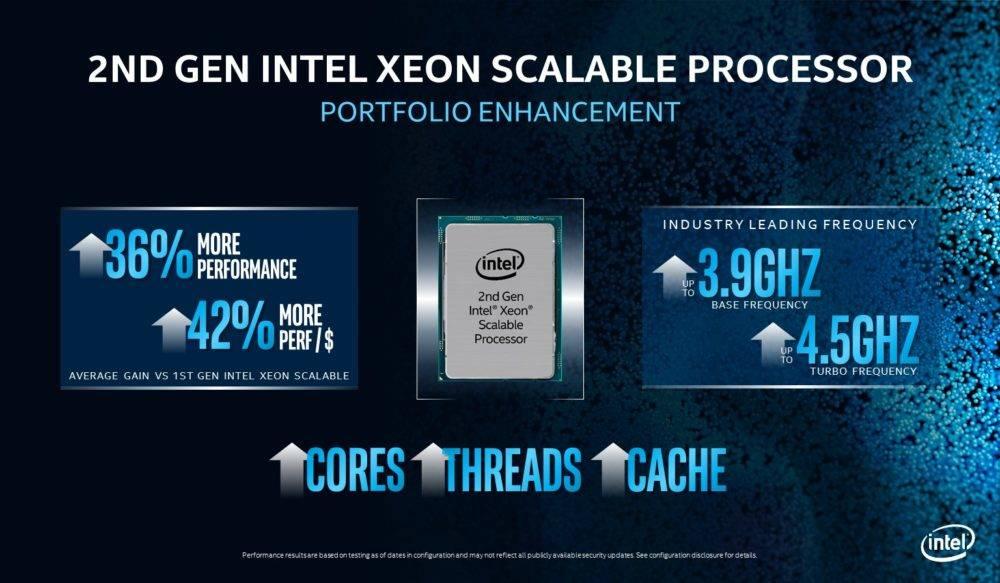 Intel Xeon seconda generazione benefits