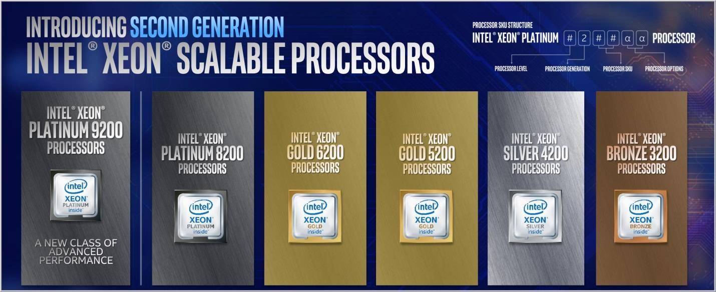 Intel Xeon seconda generazione vari livelli