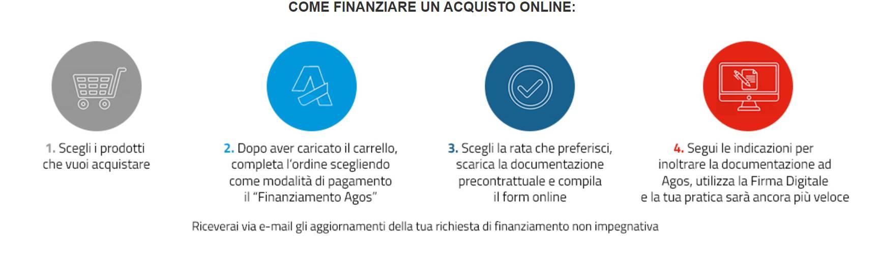 Tasso Zero Onlinestore