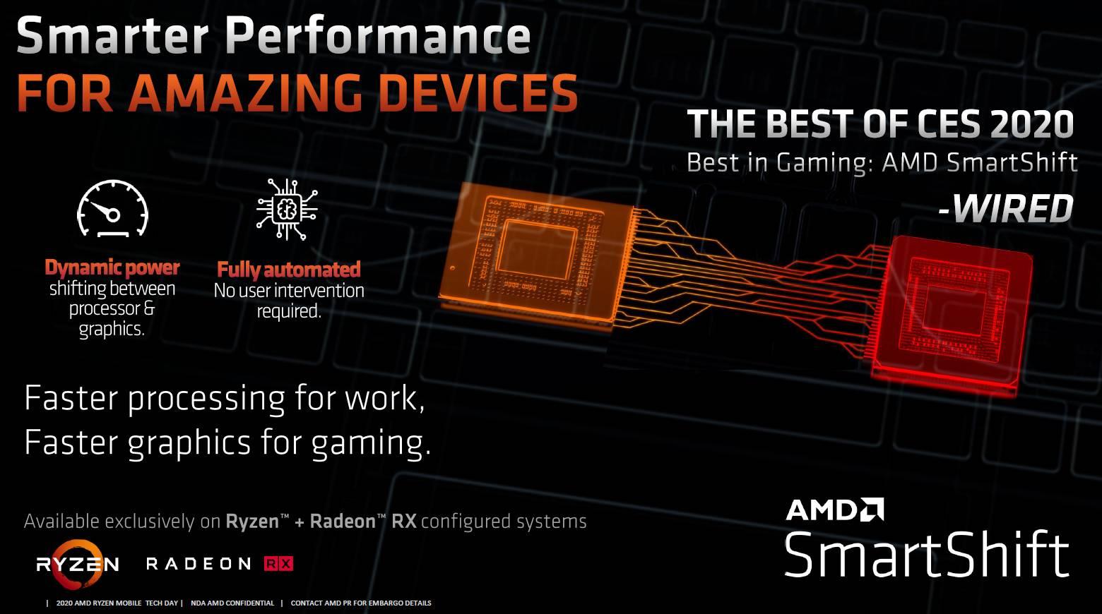 AMD Ryzen 4000 mobile - SmartShift