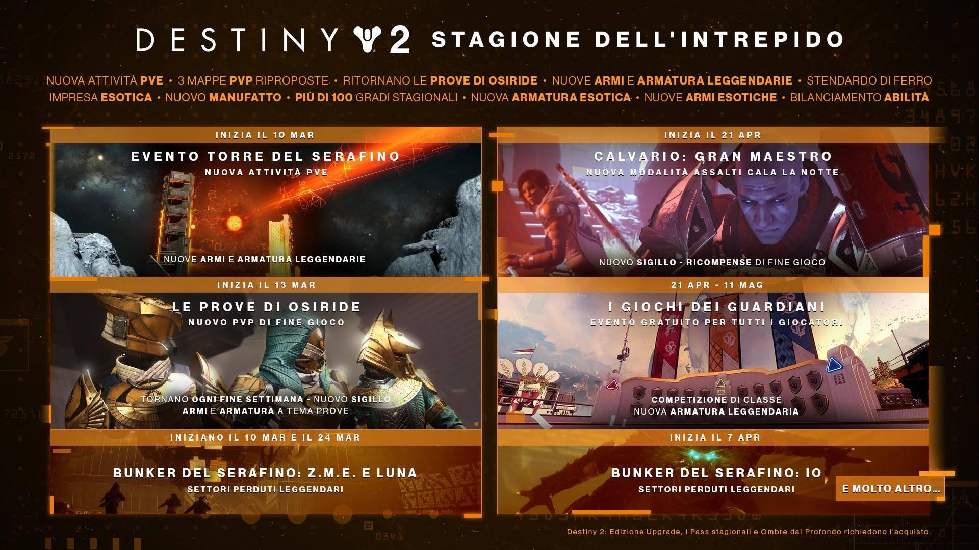 Destiny 2 stagione dell'intrepido calendario