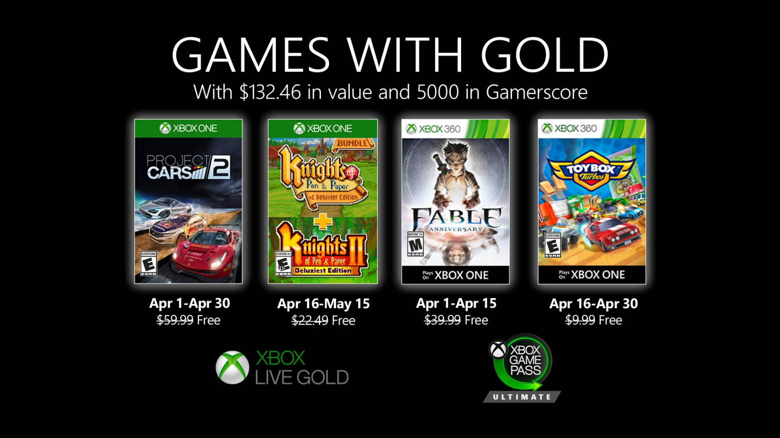Games with gold aprile 2020 Xbox one xbox 360