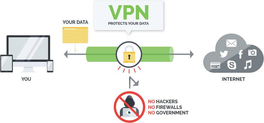 IPVanish privacy