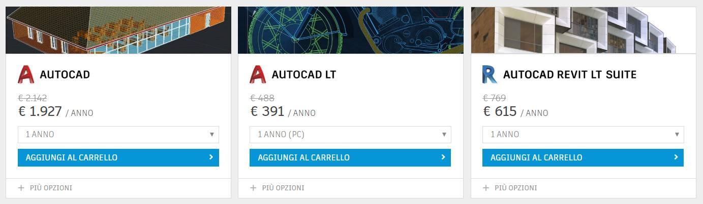 Offerta AutoCAD - marzo 2020