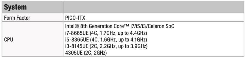 AAEON PICO-WHU4 CPU