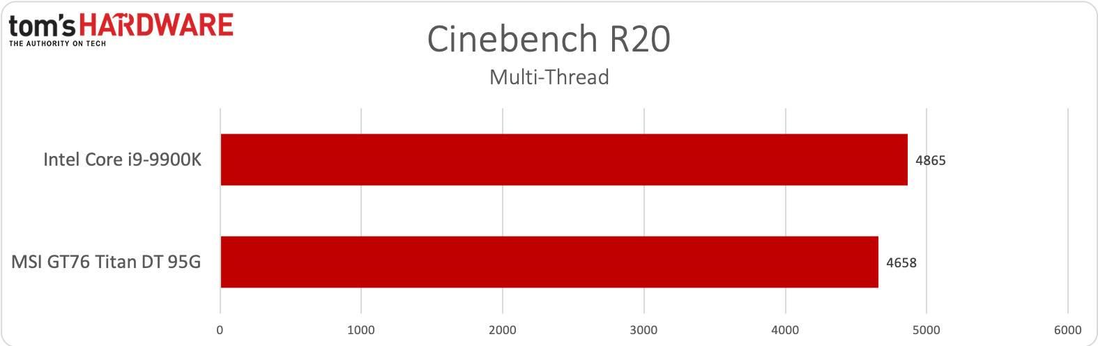 CBR20 - multi rev.