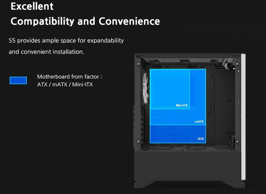 Zalman S4 Plus e S5 MOBO options