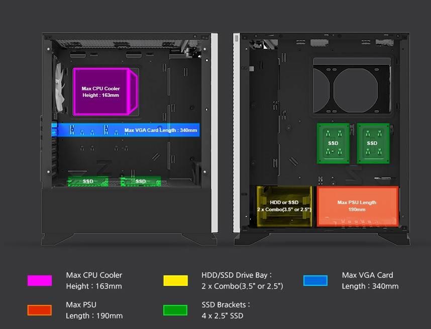 Zalman S5 components layout