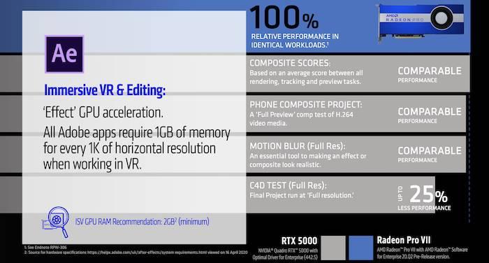 Presentazione AMD Radeon PRO VII