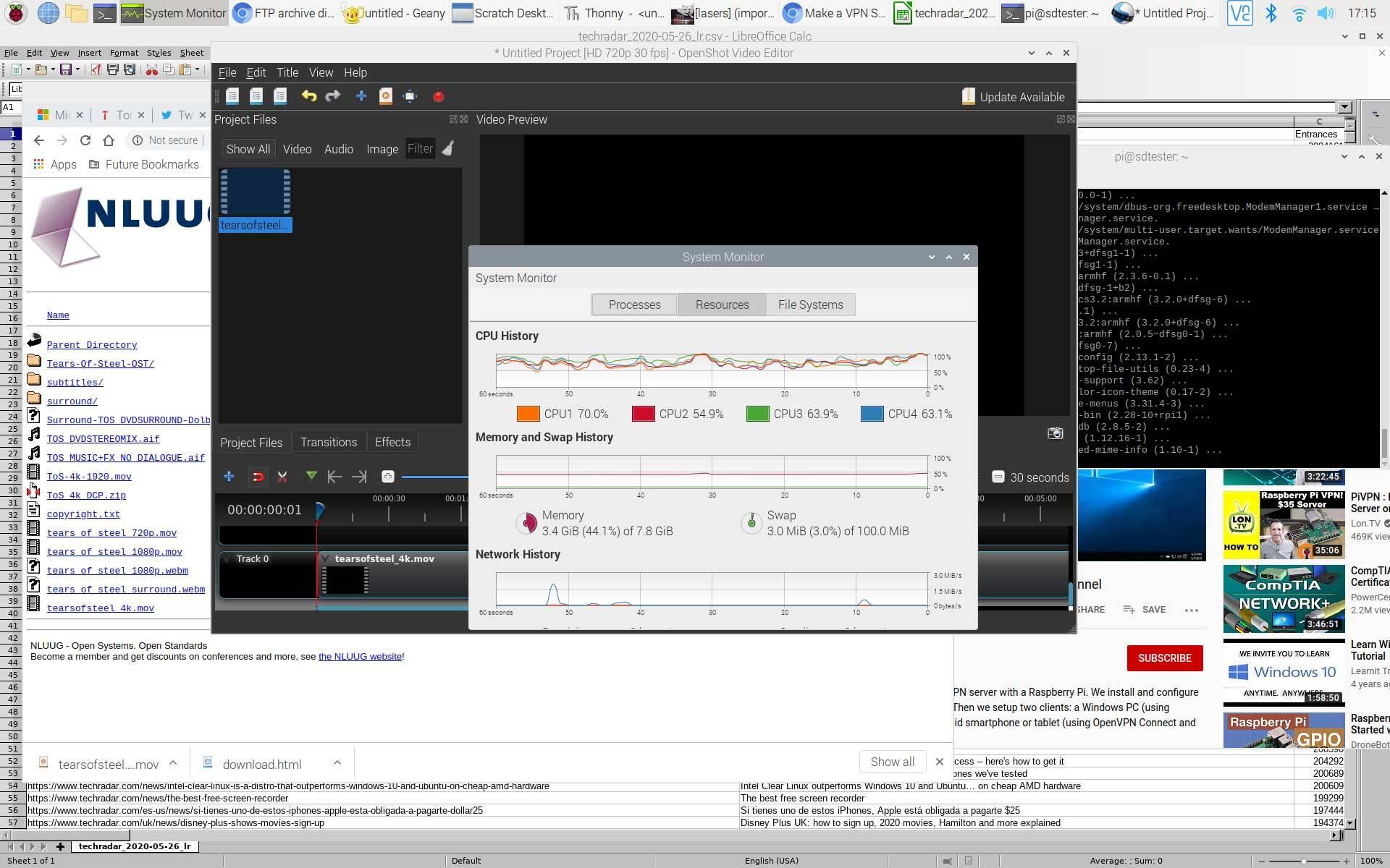 Recensione Raspberry Pi 4 B 8GB