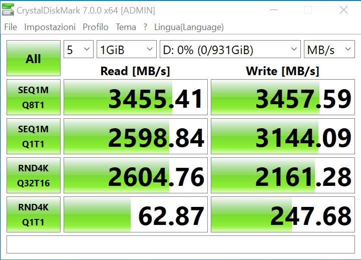 CrystalDiskMark - PCIe 3.0