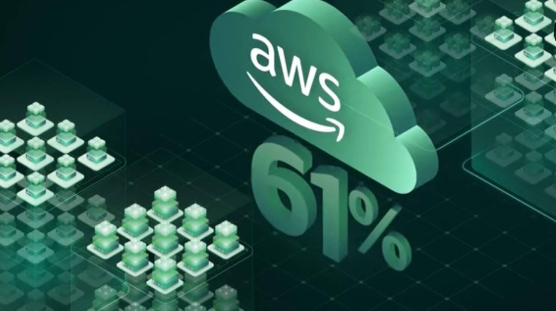 veam Amazon Web Services