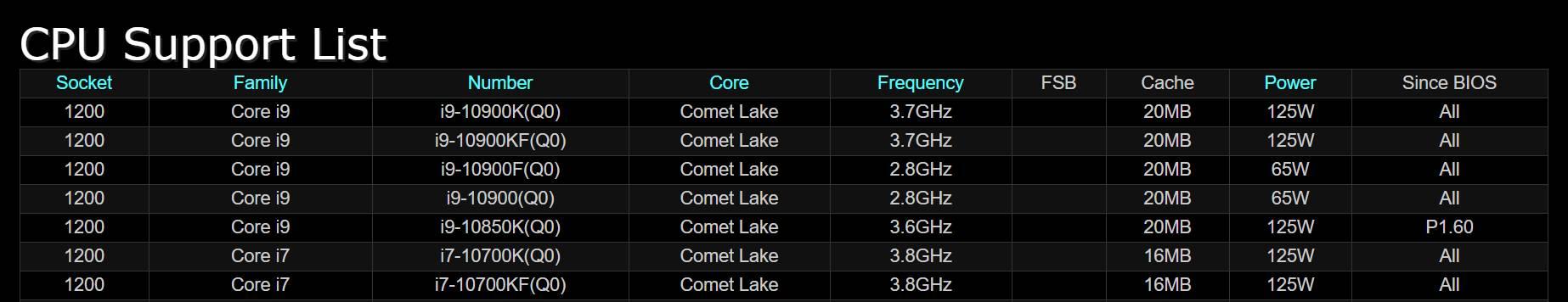 ASUS ASRock Intel Core i9-10850K Support