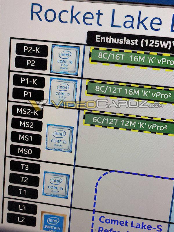 Intel Core i7 12 thread leak