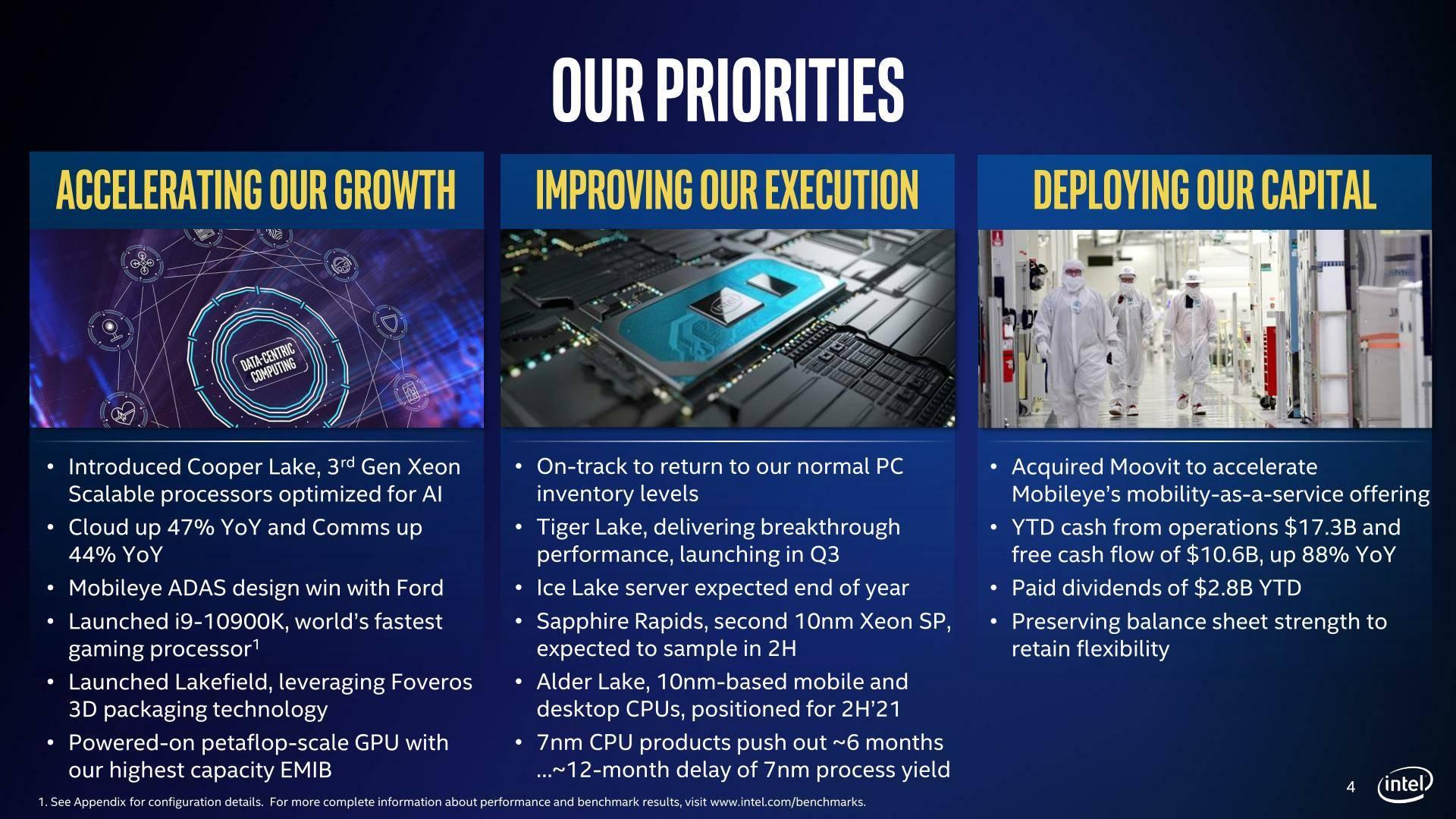 Intel Slide Alder Lake S