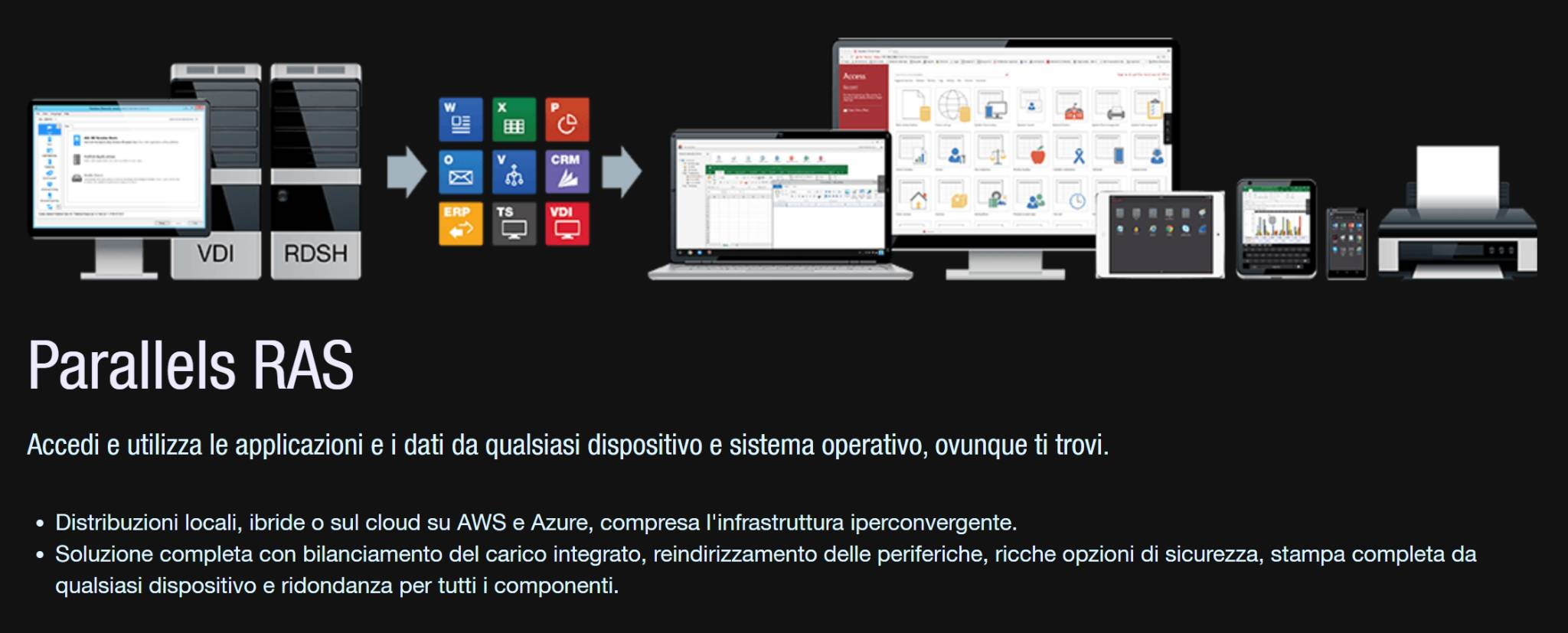 Parallels Desktop 16 per Mac