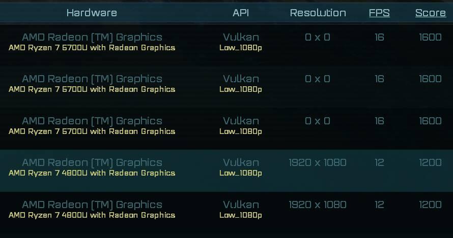 AMD Lucienne Ryzen 7 5700U