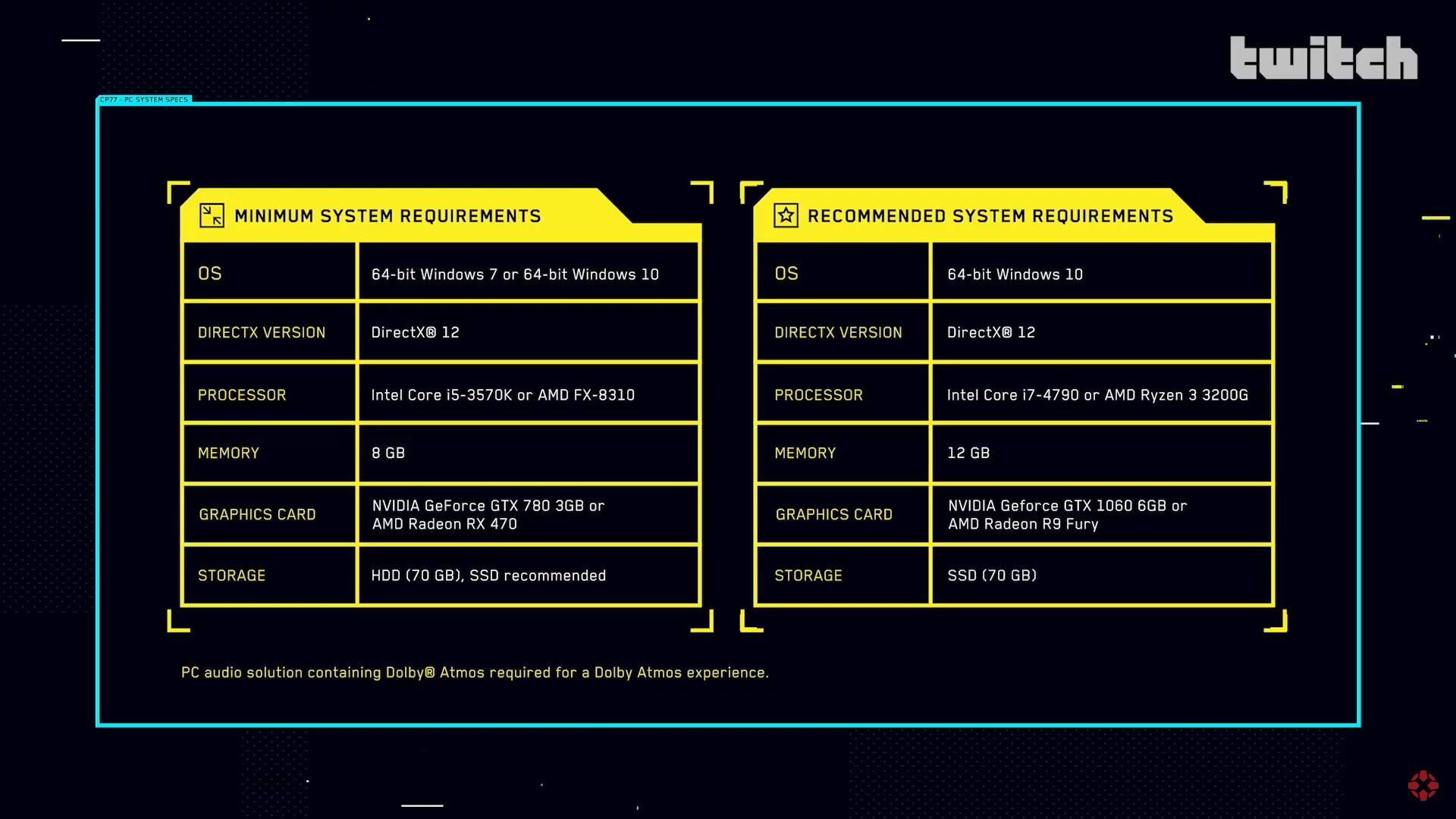 cyberpunk 2077 specifiche tecniche