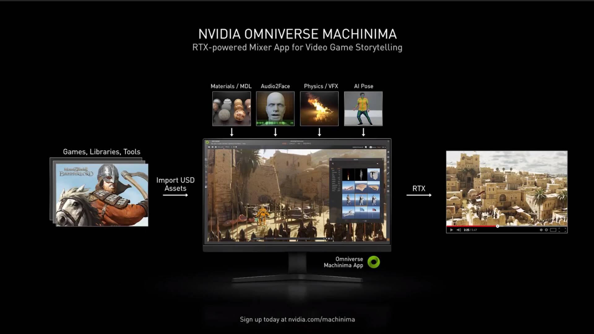 Nvidia software RTX 3000