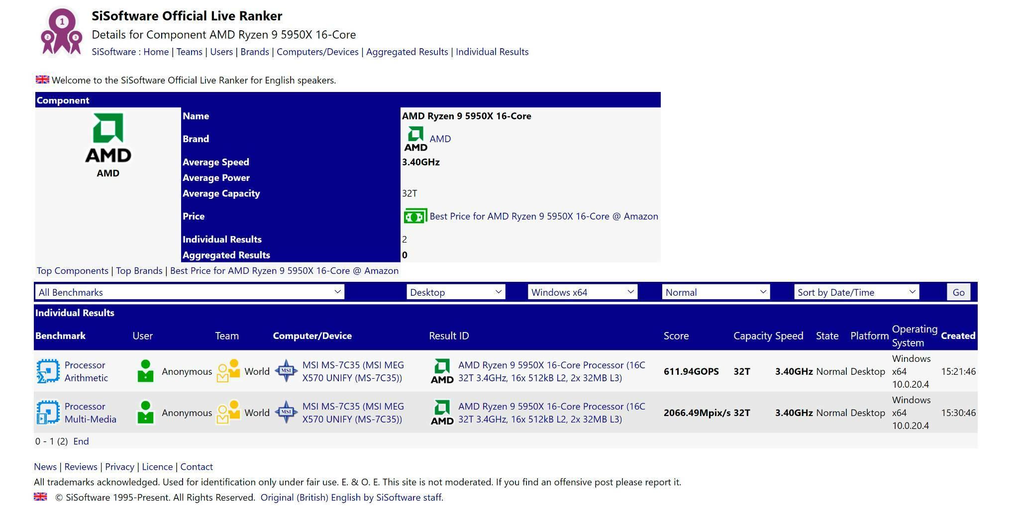 AMD Ryzen 9 5950X benchmark