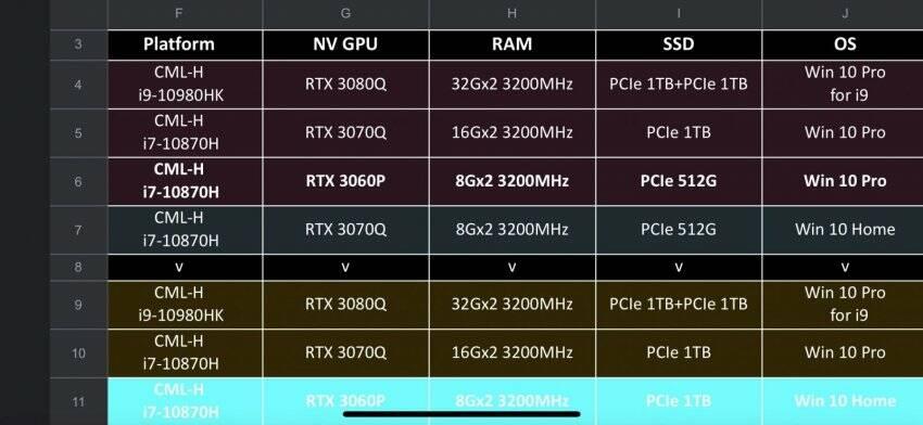 Nvidia Max-Q / Max-P serie 30