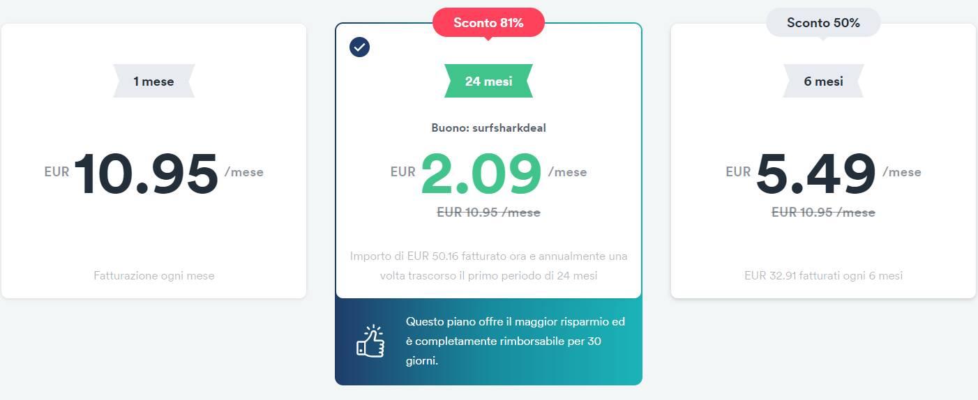 Surfshark VPN - ottobre 2020