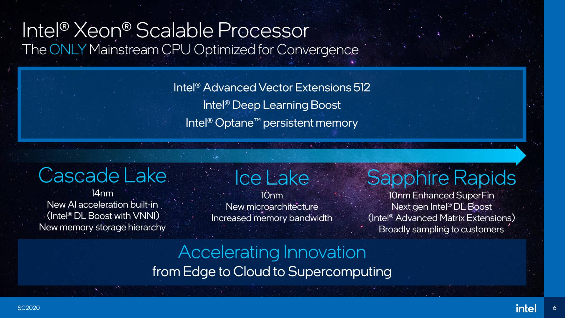 Intel Ice Lake-SP