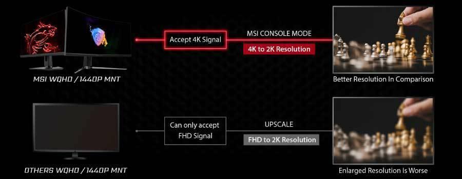 MSI Monitor Gaming