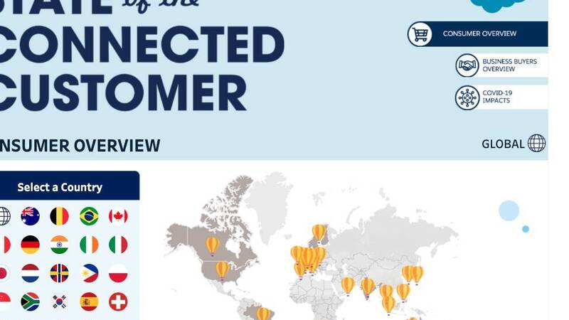 Salesforce State of the Connected Customer: For 89% of Italians, companies need to accelerate digital