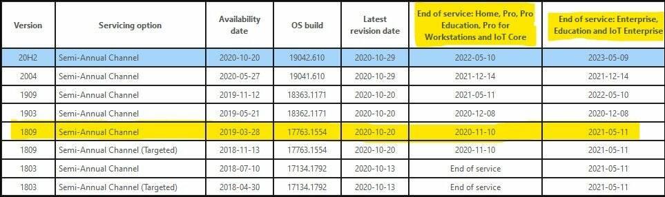 windows 10 1809 EoS