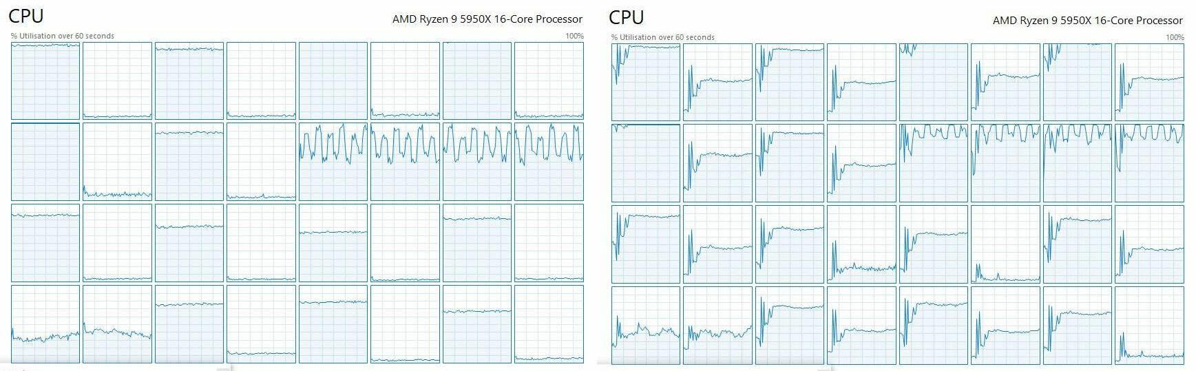 Cyberpunk 2077 AMD SMT bug