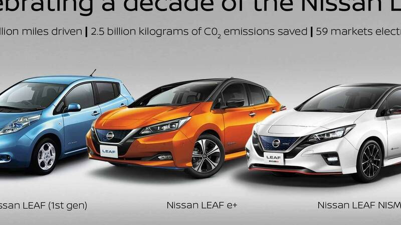 Nissan Leaf celebrates 10 years of electric mobility
