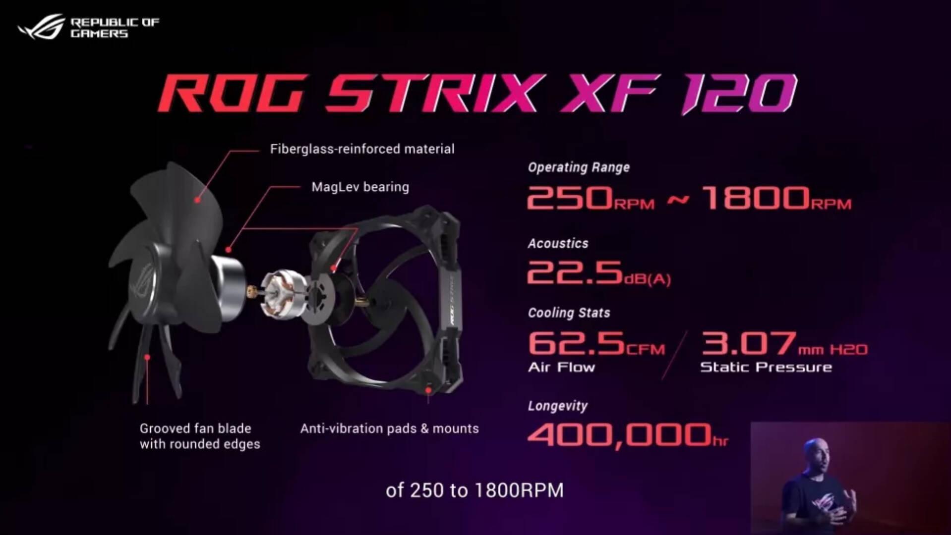 ASUS ROG Strix XF120