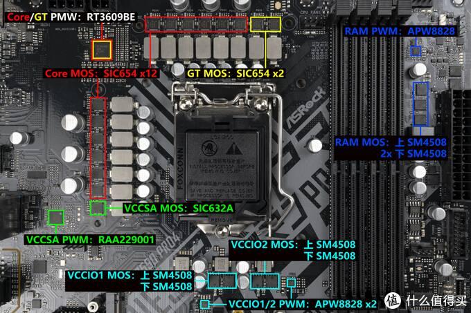 Intel Rocket Lake Z490 Chiphell