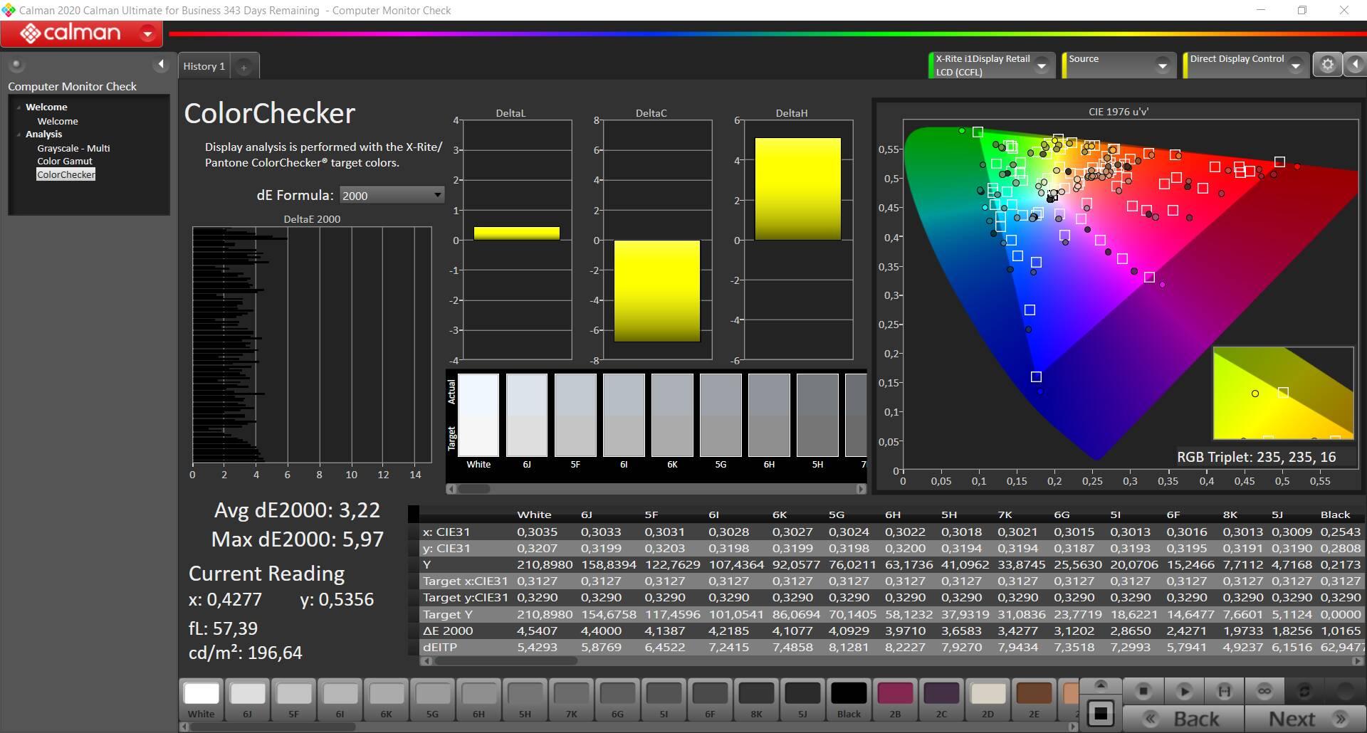 Test Colorimetro - Impostazioni di fabbrica, deltaE