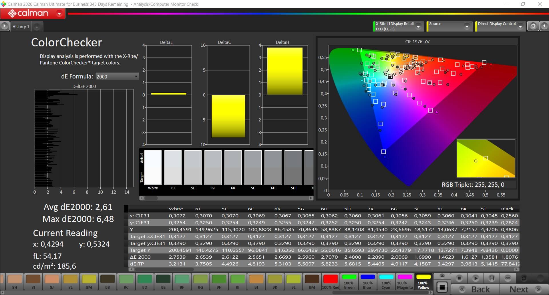 Test colorimetro - Calibrato, deltaE