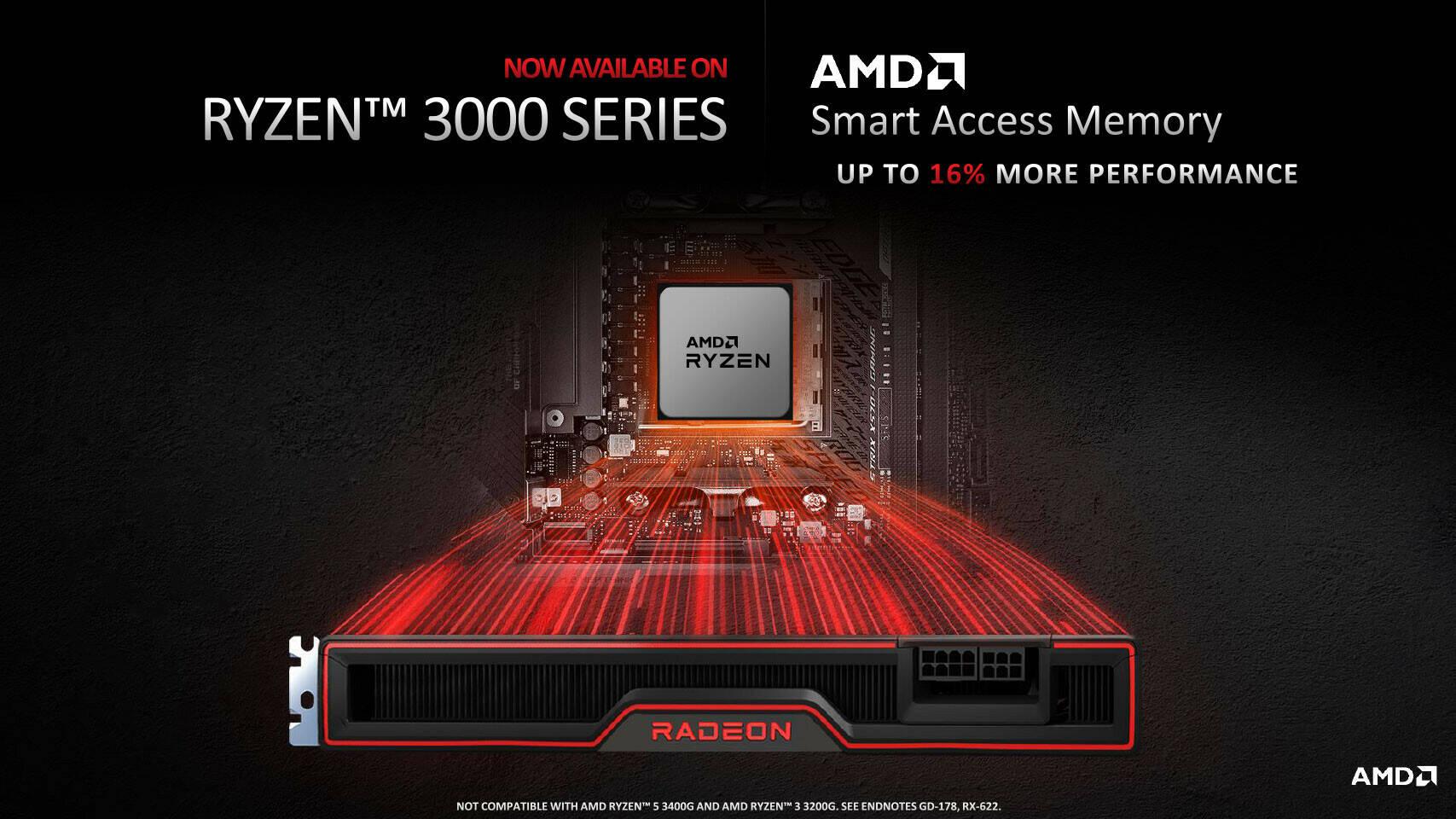 AMD Ryzen 3000 SAM