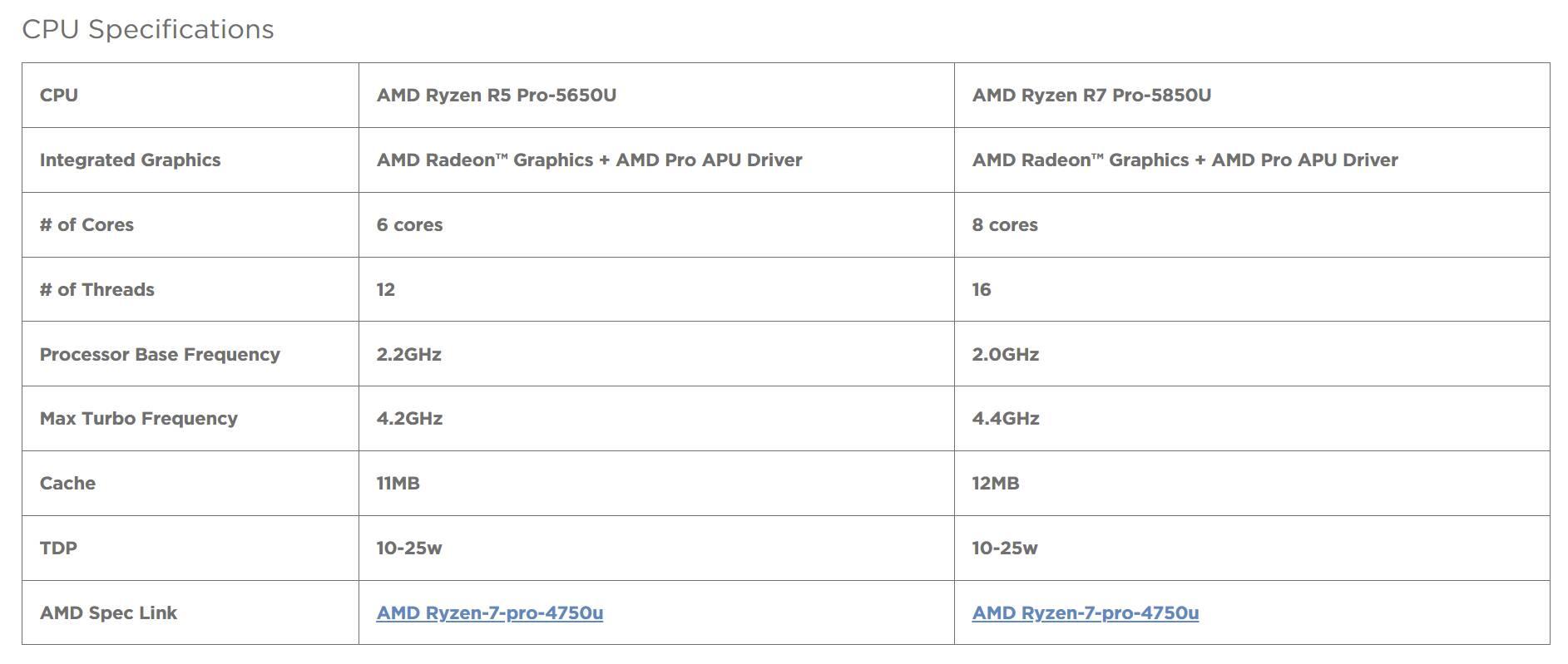Lenovo AMD Ryzen 5000 Pro