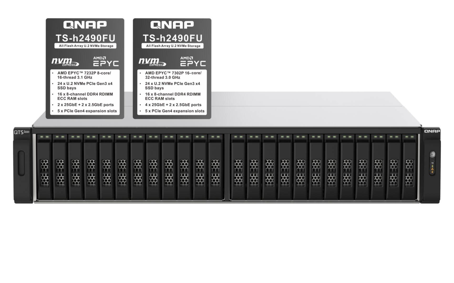 QNAP & WD TS-h2490FU
