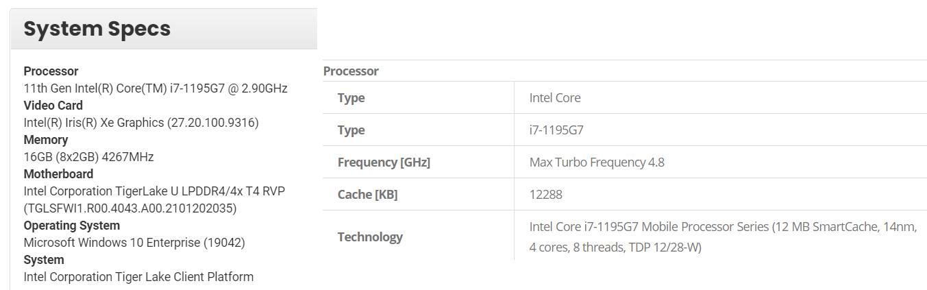 Intel Core i7-1195G7 Specs